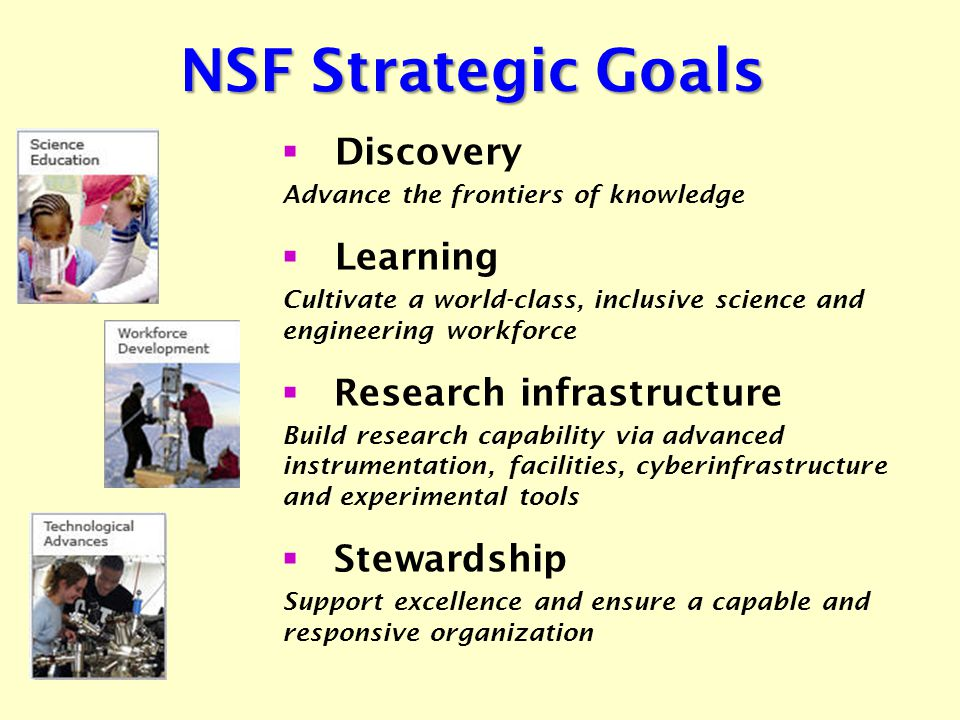 NSF Strategic Goals  Discovery Advance the frontiers of knowledge  Learning Cultivate a world-class, inclusive science and engineering workforce  Research infrastructure Build research capability via advanced instrumentation, facilities, cyberinfrastructure and experimental tools  Stewardship Support excellence and ensure a capable and responsive organization