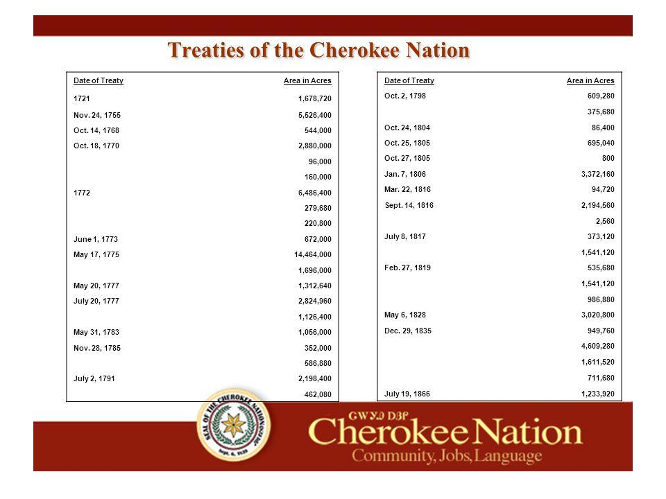 Treaties of the Cherokee Nation Date of TreatyArea in Acres 17211,678,720 Nov.