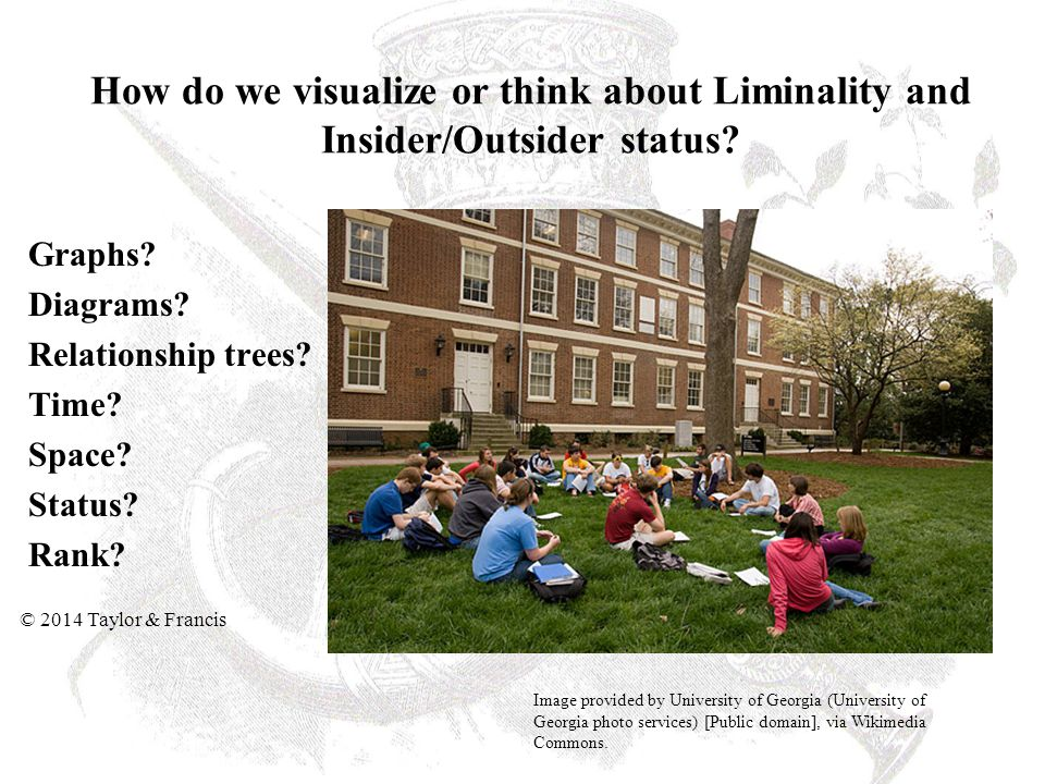 How do we visualize or think about Liminality and Insider/Outsider status? Graphs? Diagrams? Relationship trees? Time? Space? Status? Rank? Image prov