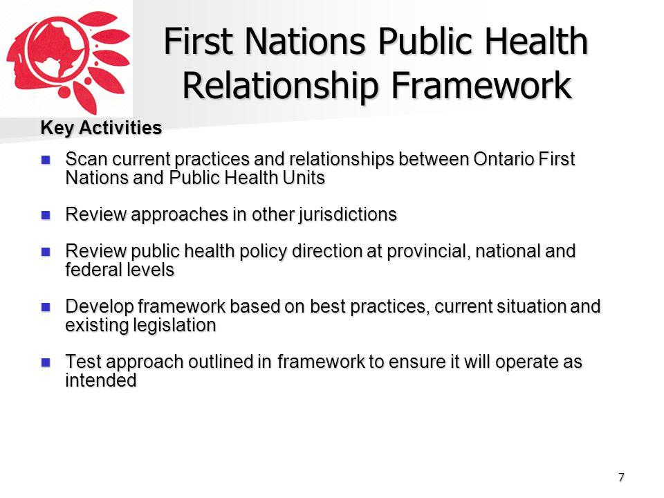 8 Public Health Project Committees: Three Distinct Pillars 1.