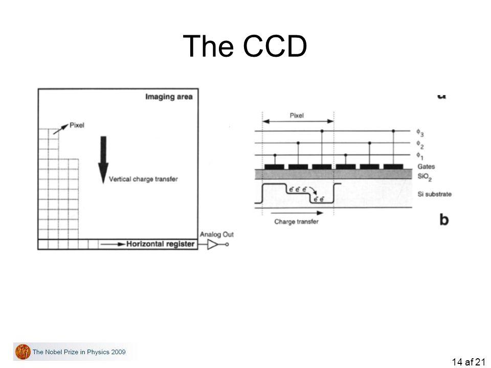 14 af 21 The CCD