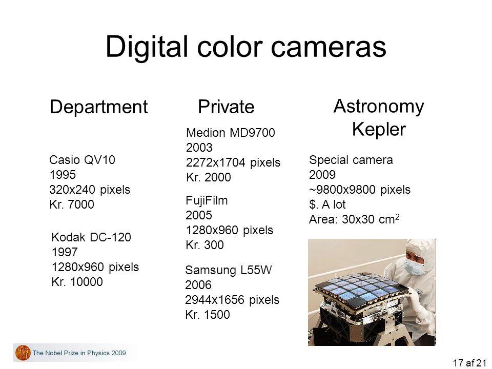 17 af 21 Digital color cameras Casio QV10 1995 320x240 pixels Kr. 7000 Kodak DC-120 1997 1280x960 pixels Kr. 10000 Department Private Medion MD9700 20