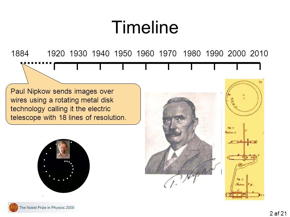 2 af 21 Timeline 1884 1920 1930 1940 1950 1960 1970 1980 1990 2000 2010 Paul Nipkow sends images over wires using a rotating metal disk technology cal
