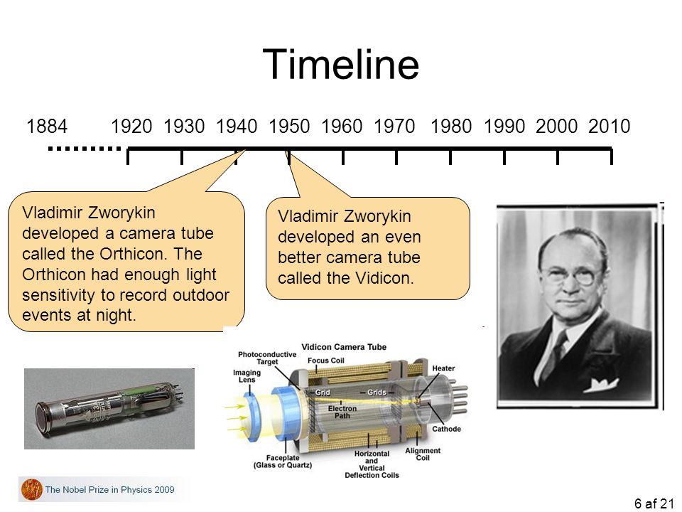 6 af 21 Vladimir Zworykin developed an even better camera tube called the Vidicon. Timeline 1884 1920 1930 1940 1950 1960 1970 1980 1990 2000 2010 Vla