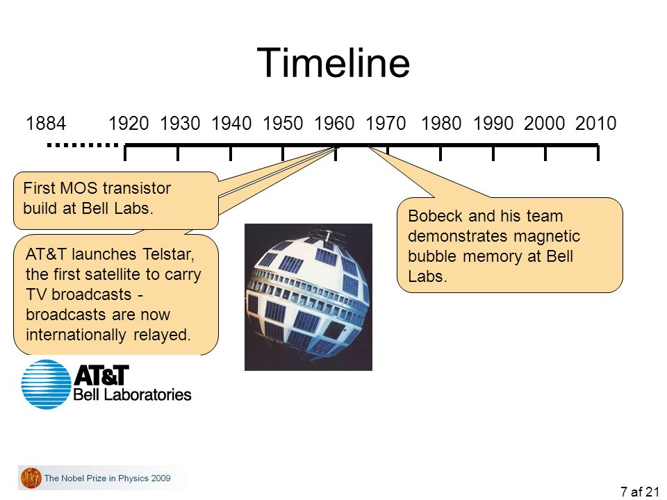 7 af 21 Timeline 1884 1920 1930 1940 1950 1960 1970 1980 1990 2000 2010 AT&T launches Telstar, the first satellite to carry TV broadcasts - broadcasts
