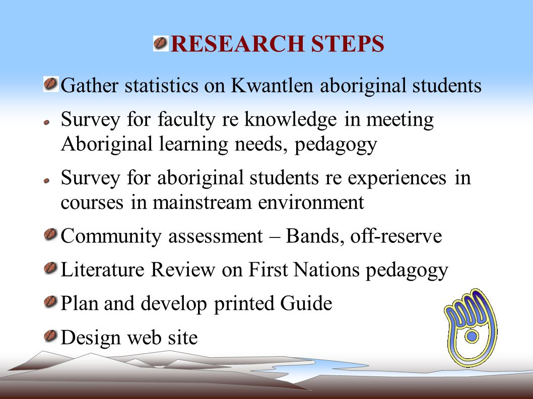 RESEARCH STEPS Gather statistics on Kwantlen aboriginal students Survey for faculty re knowledge in meeting Aboriginal learning needs, pedagogy Survey for aboriginal students re experiences in courses in mainstream environment Community assessment – Bands, off-reserve Literature Review on First Nations pedagogy Plan and develop printed Guide Design web site