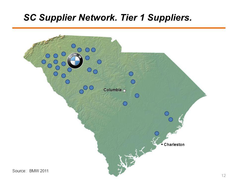 BMW Werk Spartanburg SC Supplier Network. Tier 1 Suppliers. Charleston Columbia Source: BMW 2011 12