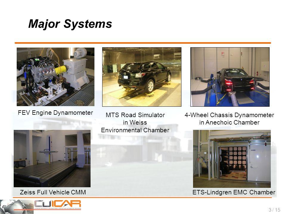 / 15 Major Systems ETS-Lindgren EMC Chamber FEV Engine Dynamometer Zeiss Full Vehicle CMM MTS Road Simulator in Weiss Environmental Chamber 4-Wheel Ch