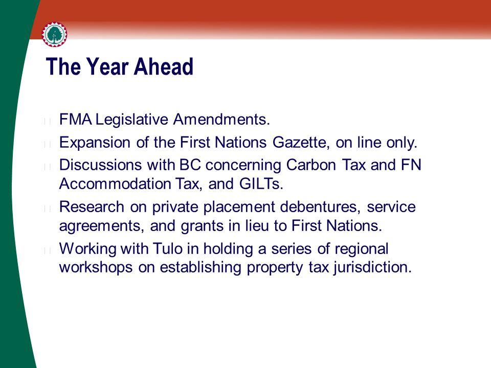 The Year Ahead ▶ FMA Legislative Amendments.