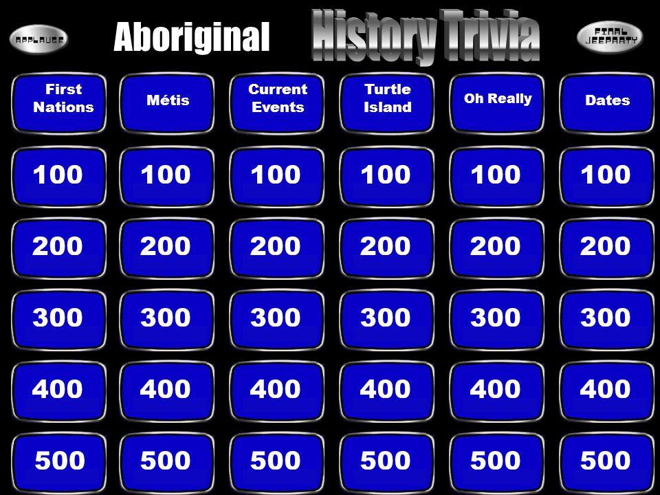 THIS IS Aboriginal