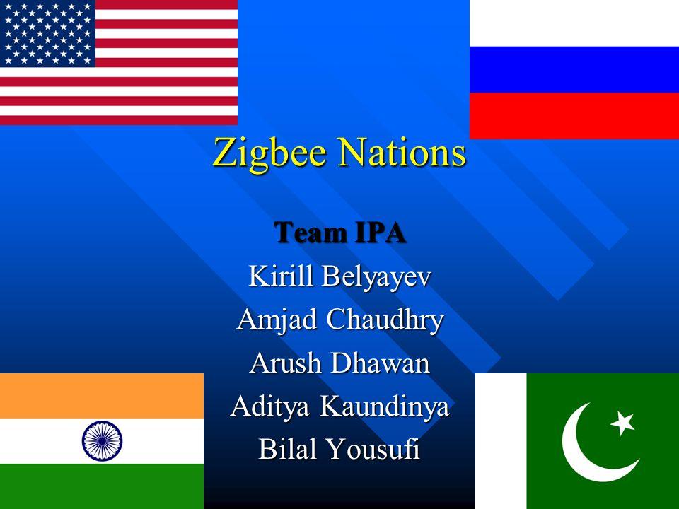 Zigbee Nations Team IPA Kirill Belyayev Amjad Chaudhry Arush Dhawan Aditya Kaundinya Bilal Yousufi