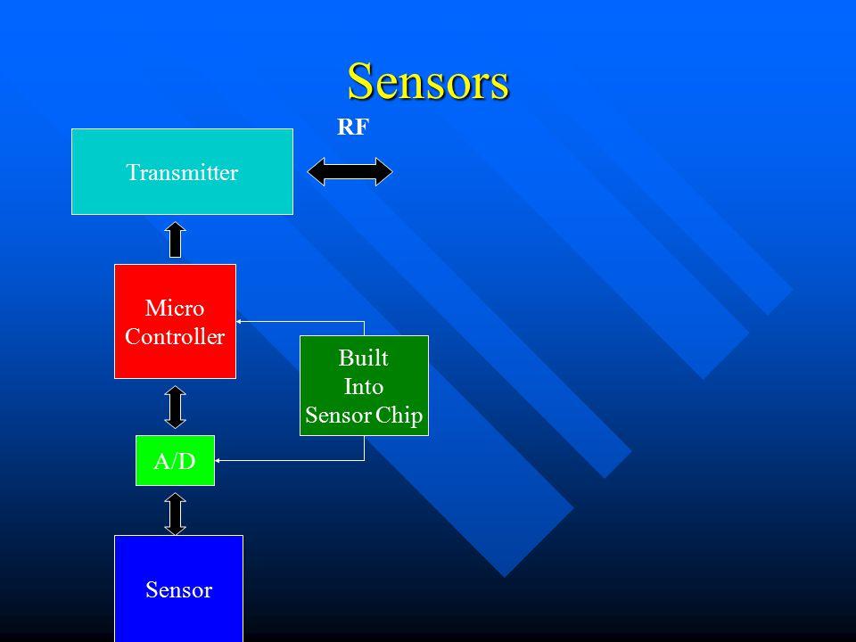 Sensors Transmitter Micro Controller Sensor A/D RF Built Into Sensor Chip