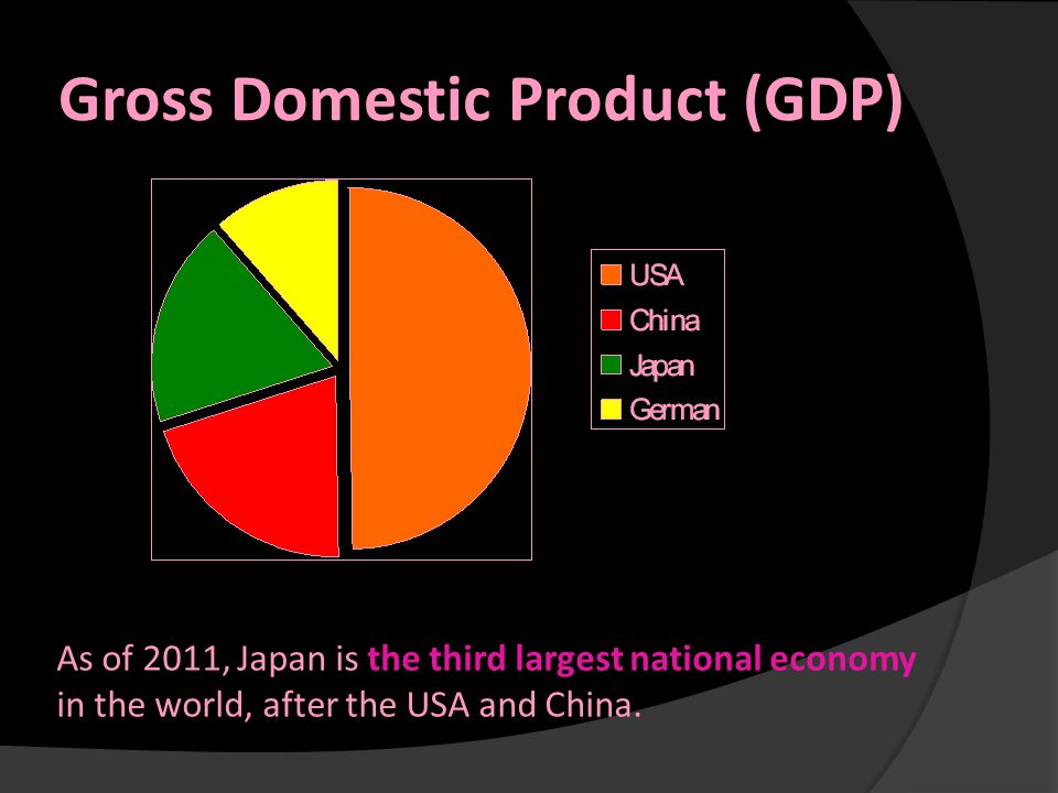 Gross Domestic Product (GDP) As of 2011, Japan is the third largest national economy in the world, after the USA and China.