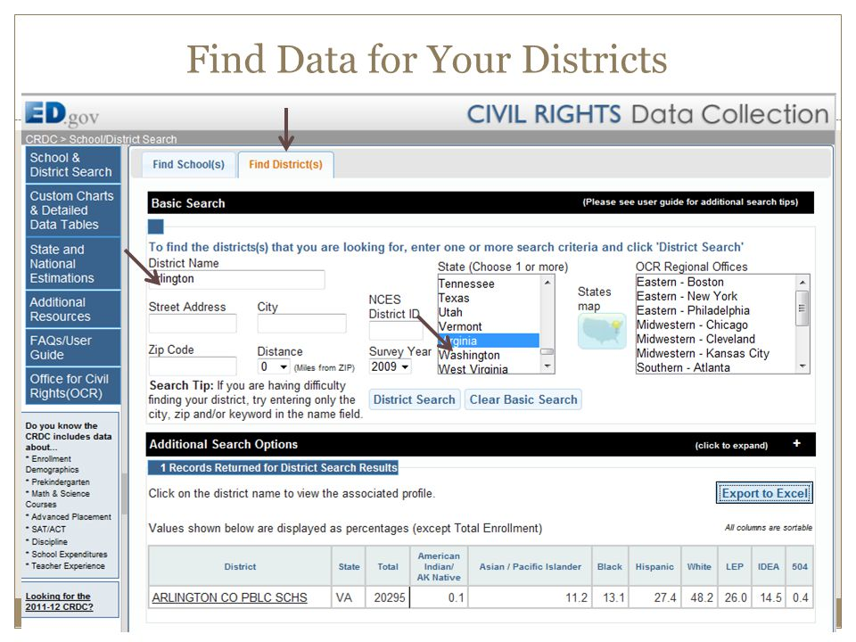Find Data for Your Districts
