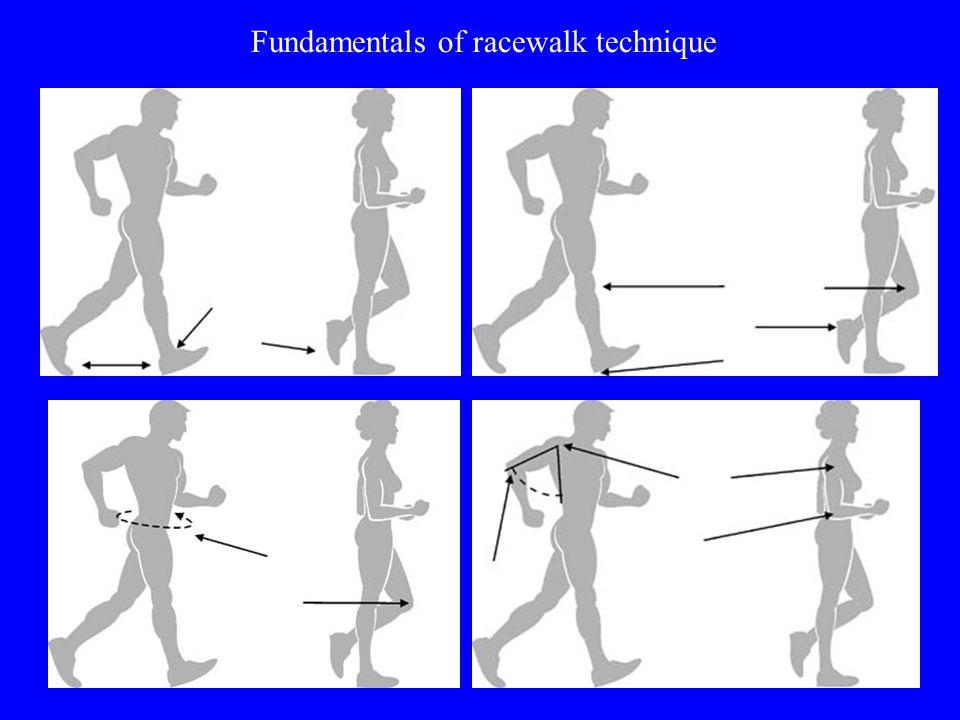 Fundamentals of racewalk technique