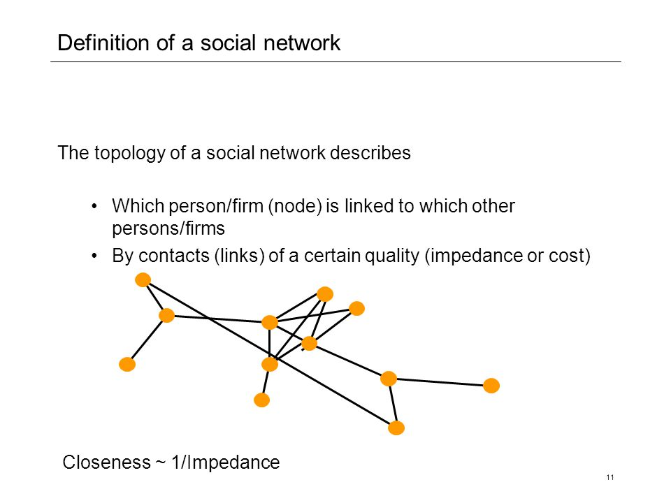 11 Definition of a social network The topology of a social network describes Which person/firm (node) is linked to which other persons/firms By contac