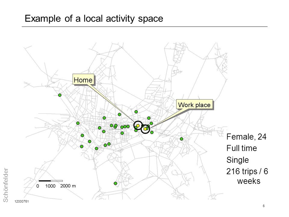 7 Example of a social network geography Female, 28, 4 moves, Public transport user Ohnmacht, 2004