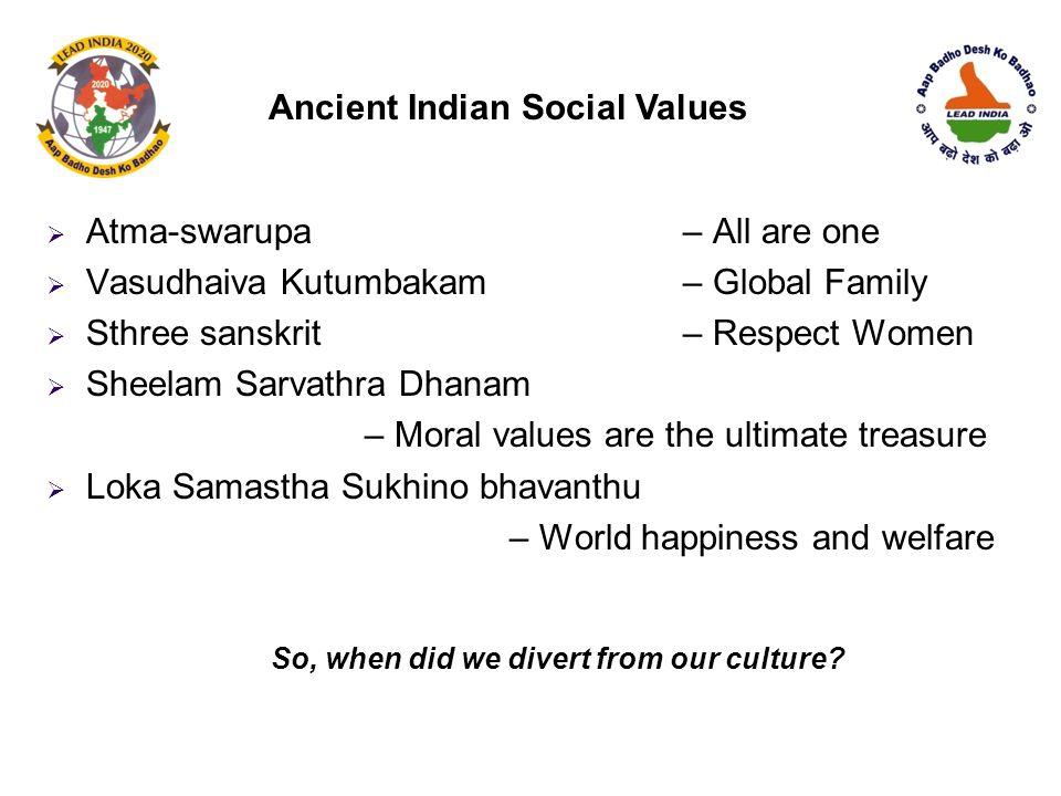  Atma-swarupa– All are one  Vasudhaiva Kutumbakam– Global Family  Sthree sanskrit – Respect Women  Sheelam Sarvathra Dhanam – Moral values are the