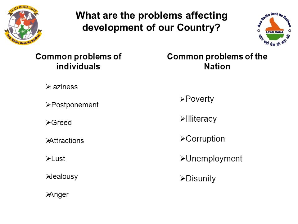Common problems of the Nation  Poverty  Illiteracy  Corruption  Unemployment  Disunity What are the problems affecting development of our Country