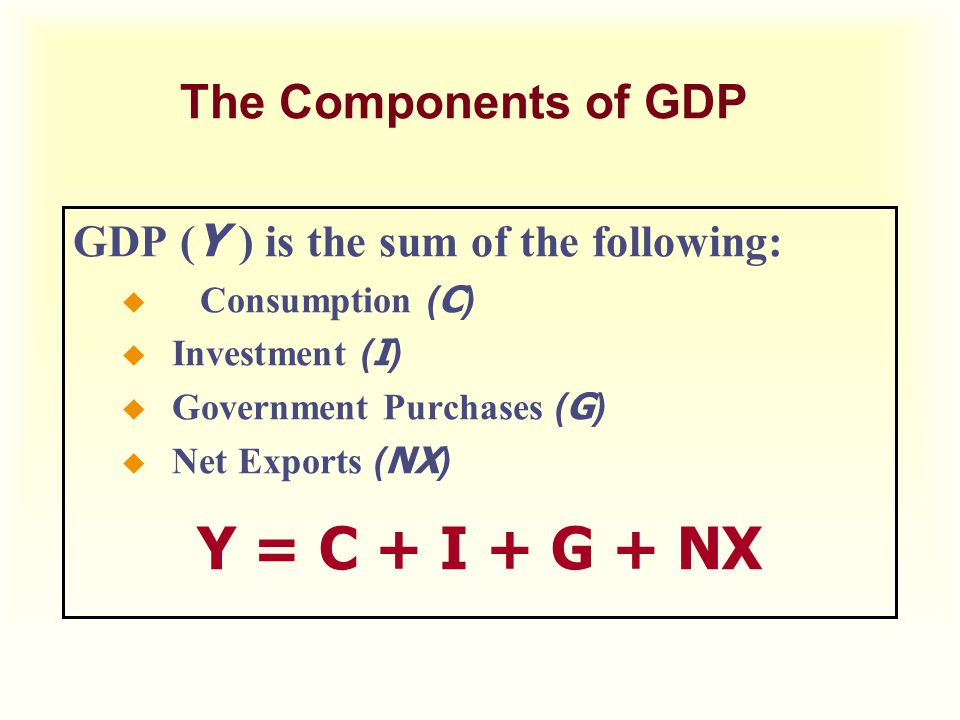 The Components of GDP GDP ( Y ) is the sum of the following:  Consumption ( C )  Investment ( I )  Government Purchases ( G )  Net Exports ( NX ) Y = C + I + G + NX
