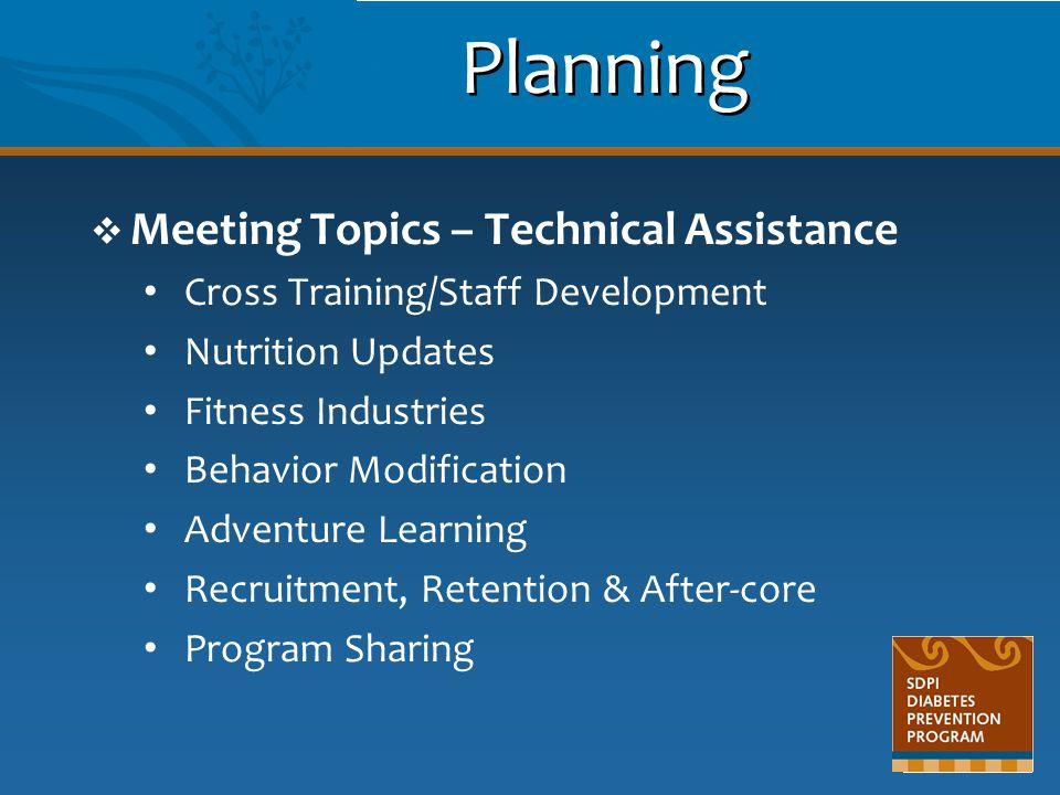 Planning  Meeting Topics – Technical Assistance Cross Training/Staff Development Nutrition Updates Fitness Industries Behavior Modification Adventure