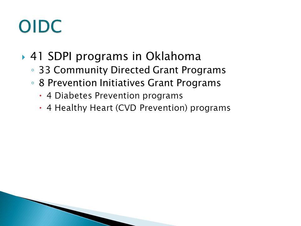  41 SDPI programs in Oklahoma ◦ 33 Community Directed Grant Programs ◦ 8 Prevention Initiatives Grant Programs  4 Diabetes Prevention programs  4 H