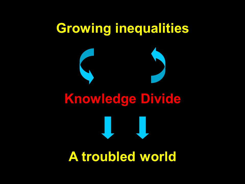 Growing inequalities Knowledge Divide A troubled world