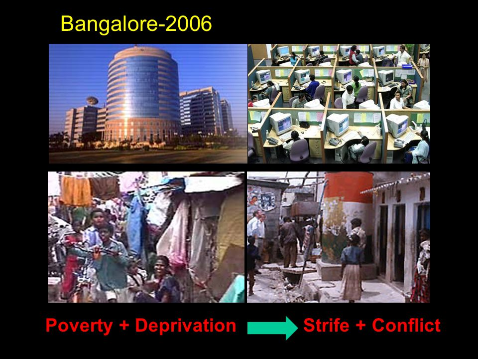 Bangalore-2006 Poverty + Deprivation Strife + Conflict