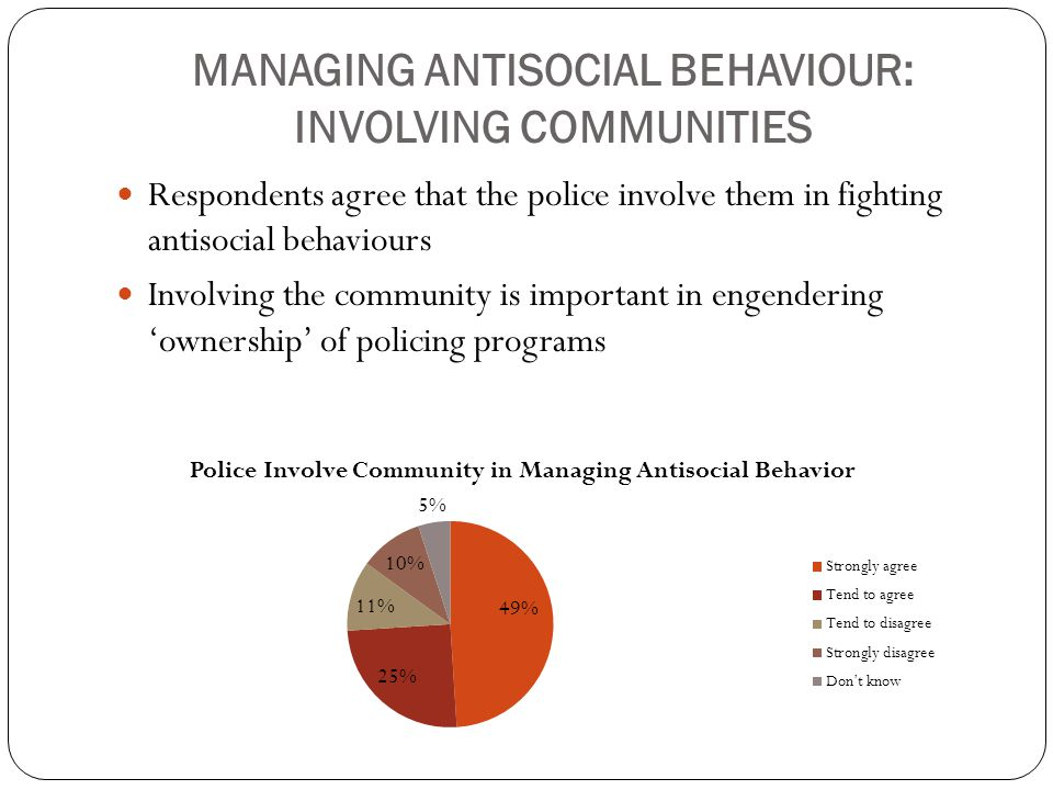 MANAGING ANTISOCIAL BEHAVIOUR: INVOLVING COMMUNITIES Respondents agree that the police involve them in fighting antisocial behaviours Involving the co