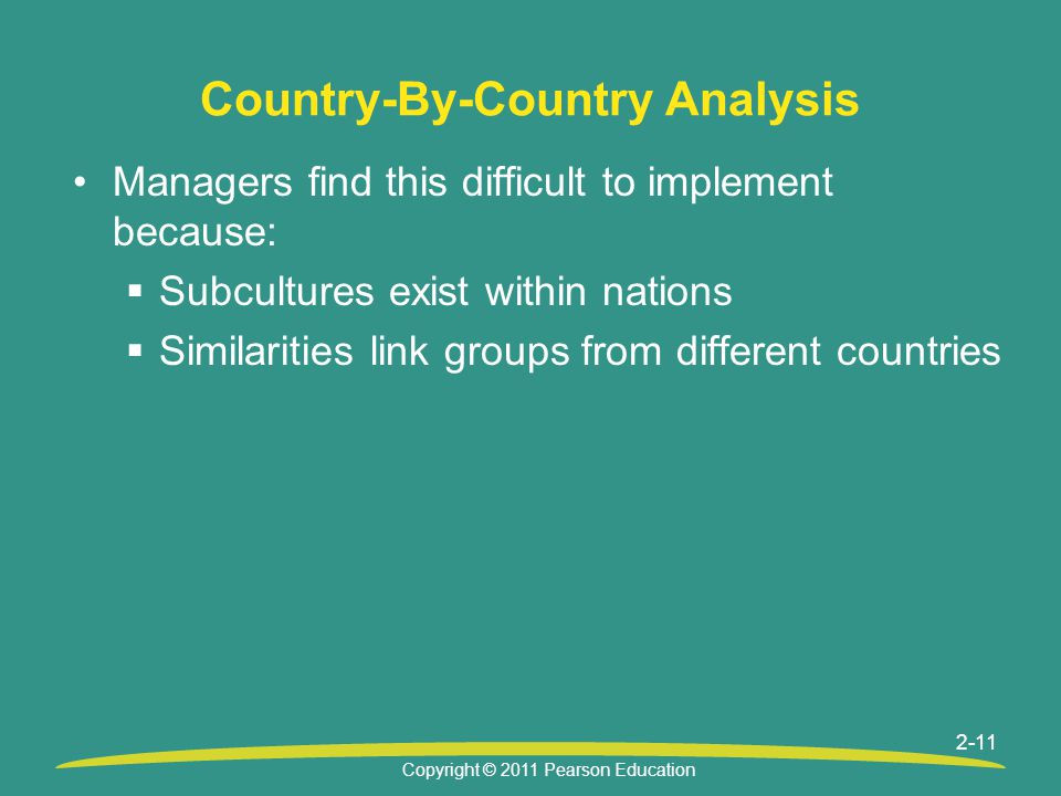 Copyright © 2011 Pearson Education 2-11 Country-By-Country Analysis Managers find this difficult to implement because:  Subcultures exist within nations  Similarities link groups from different countries