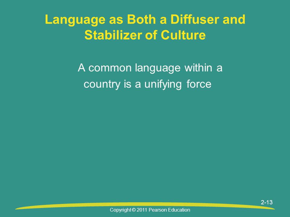 Copyright © 2011 Pearson Education 2-13 Language as Both a Diffuser and Stabilizer of Culture A common language within a country is a unifying force