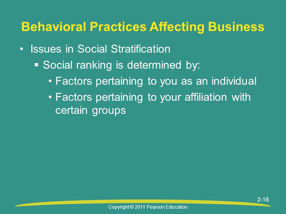 Copyright © 2011 Pearson Education 2-16 Behavioral Practices Affecting Business Issues in Social Stratification  Social ranking is determined by: Factors pertaining to you as an individual Factors pertaining to your affiliation with certain groups