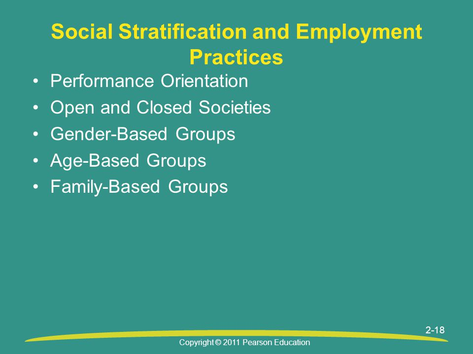Copyright © 2011 Pearson Education 2-18 Social Stratification and Employment Practices Performance Orientation Open and Closed Societies Gender-Based Groups Age-Based Groups Family-Based Groups