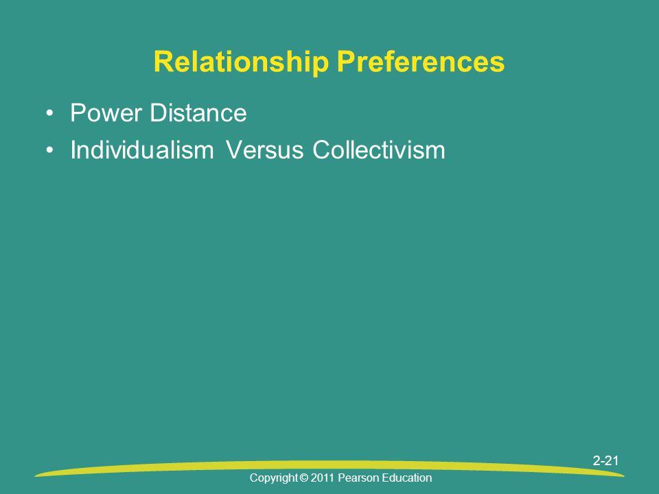 Copyright © 2011 Pearson Education 2-21 Relationship Preferences Power Distance Individualism Versus Collectivism