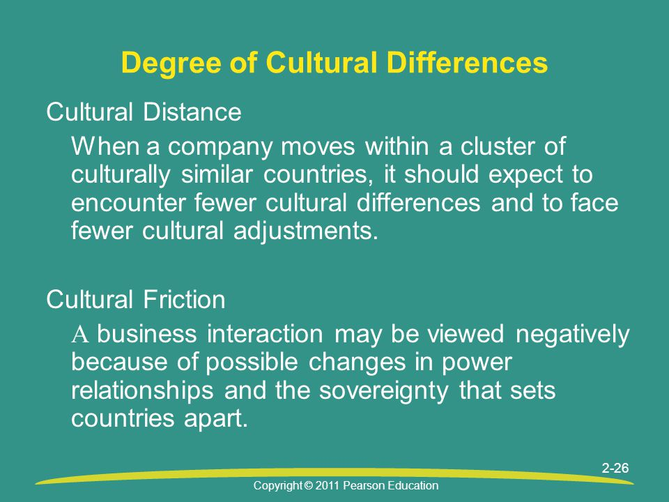 Copyright © 2011 Pearson Education 2-26 Degree of Cultural Differences Cultural Distance When a company moves within a cluster of culturally similar c