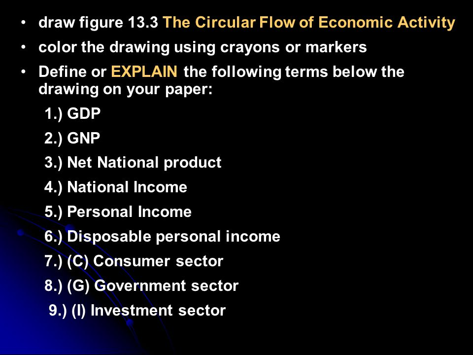 draw figure 13.3 The Circular Flow of Economic Activity color the drawing using crayons or markers Define or EXPLAIN the following terms below the dra