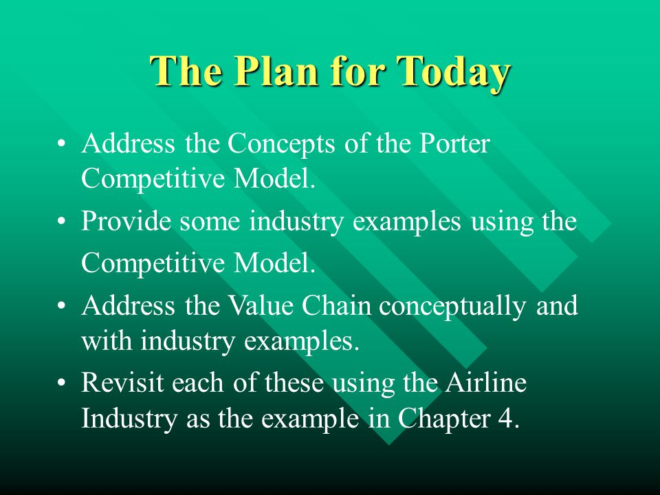 The Plan for Today Address the Concepts of the Porter Competitive Model. Provide some industry examples using the Competitive Model. Address the Value