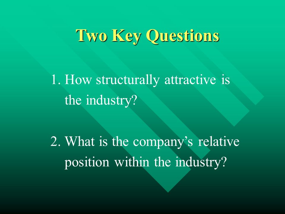 Two Key Questions 1. How structurally attractive is the industry? 2. What is the company's relative position within the industry?