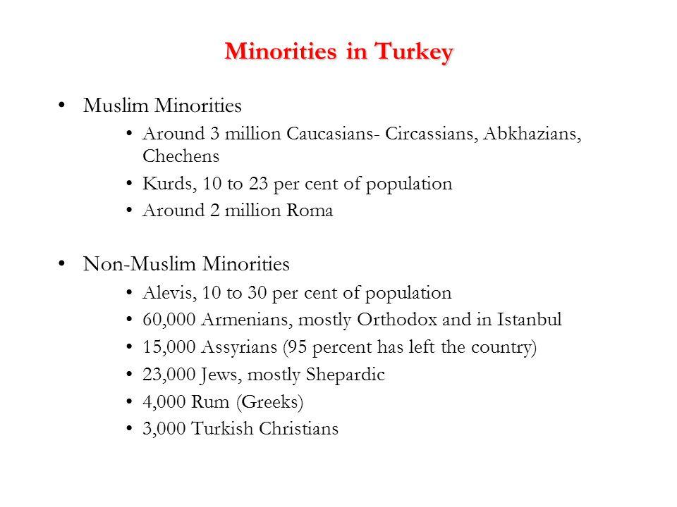 Minorities in Turkey Muslim Minorities Around 3 million Caucasians- Circassians, Abkhazians, Chechens Kurds, 10 to 23 per cent of population Around 2