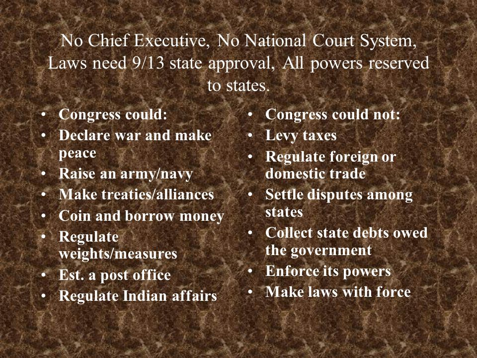 No Chief Executive, No National Court System, Laws need 9/13 state approval, All powers reserved to states. Congress could: Declare war and make peace
