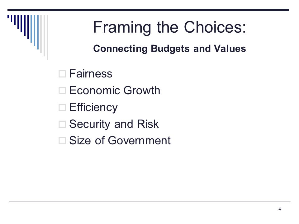 4 Framing the Choices: Connecting Budgets and Values  Fairness  Economic Growth  Efficiency  Security and Risk  Size of Government