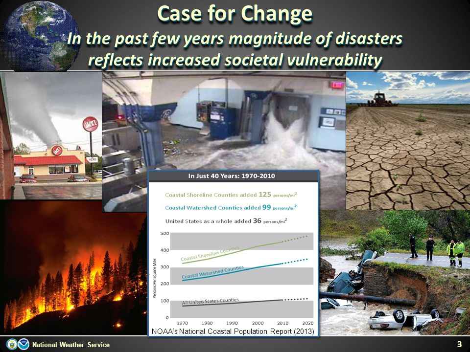 National Weather Service 3 Case for Change In the past few years magnitude of disasters reflects increased societal vulnerability Case for Change In t