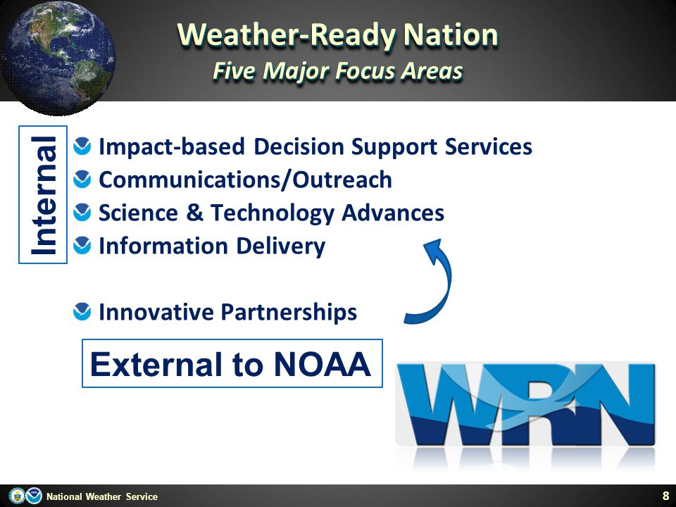 National Weather Service Impact-based Decision Support Services Communications/Outreach Science & Technology Advances Information Delivery Innovative
