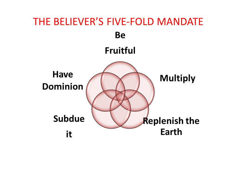 THE BELIEVER'S FIVE-FOLD MANDATE Be Fruitful Multiply Replenish the Earth Subdue it Have Dominion