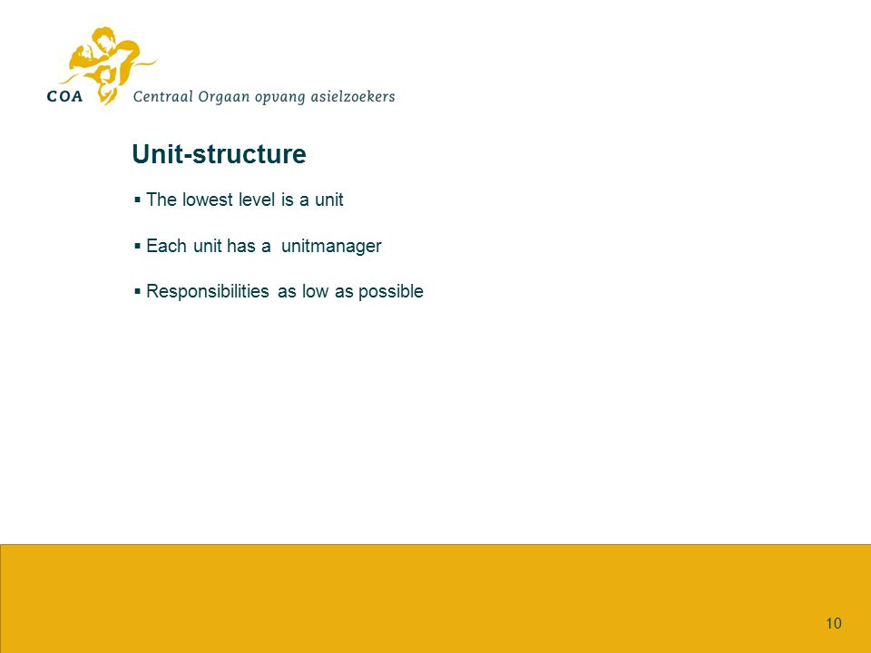 Unit-structure 10  The lowest level is a unit  Each unit has a unitmanager  Responsibilities as low as possible