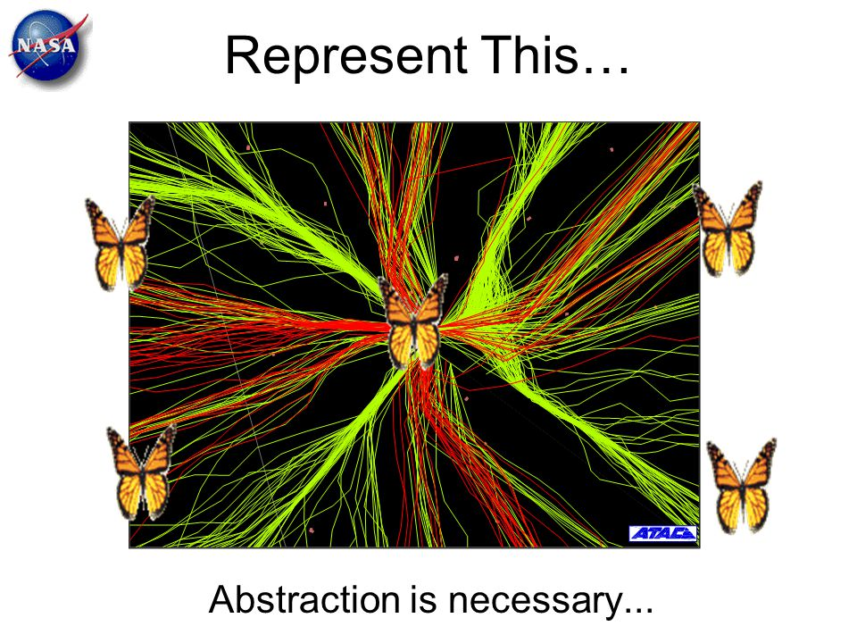 Represent This… Abstraction is necessary...