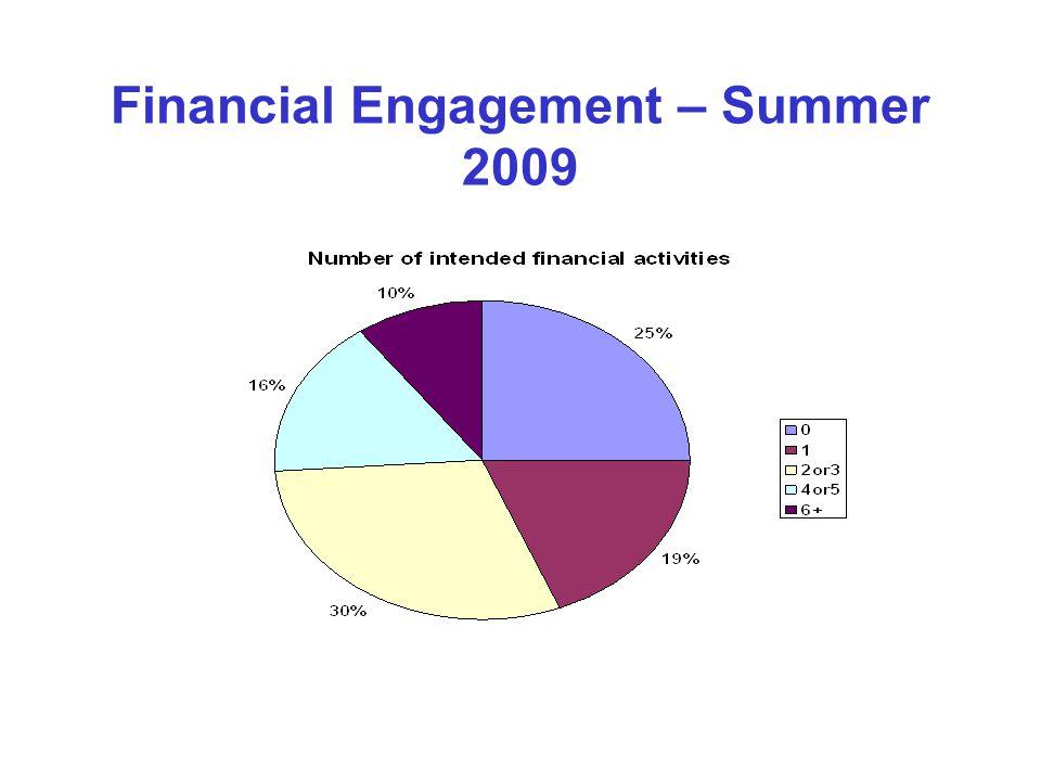 Financial Engagement – Summer 2009