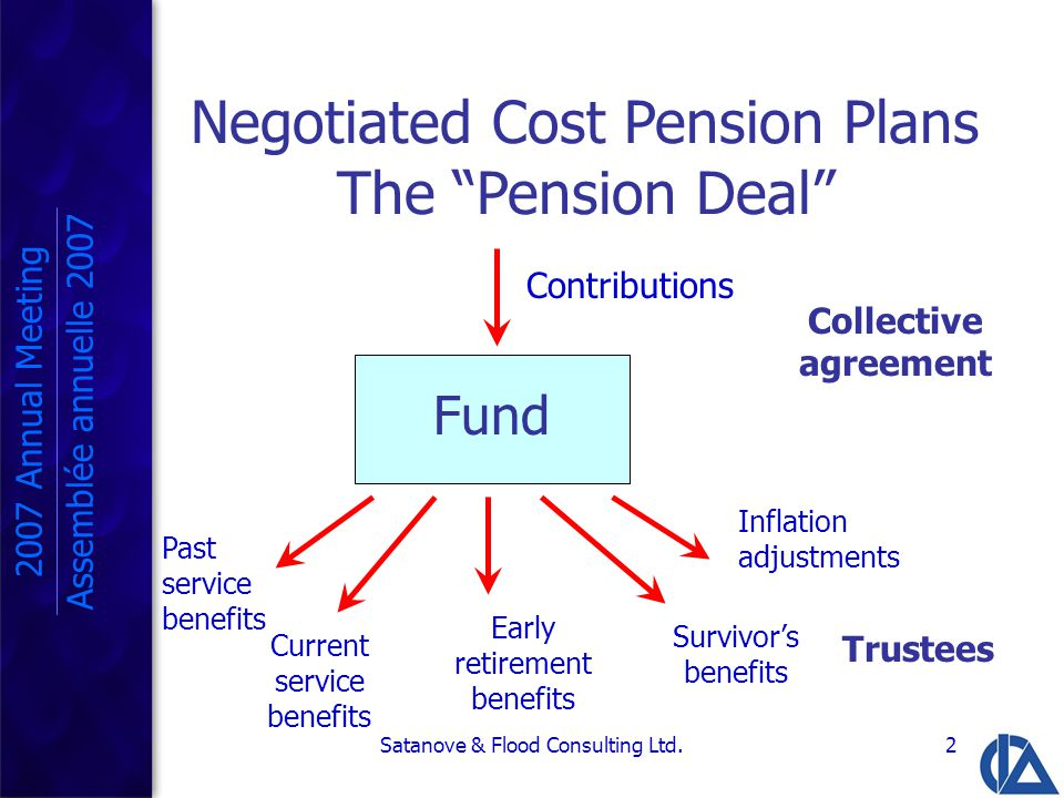 Satanove & Flood Consulting Ltd.2 Negotiated Cost Pension Plans The Pension Deal Fund Contributions Past service benefits Current service benefits Early retirement benefits Survivor's benefits Inflation adjustments Collective agreement Trustees 2007 Annual Meeting Assemblée annuelle 2007