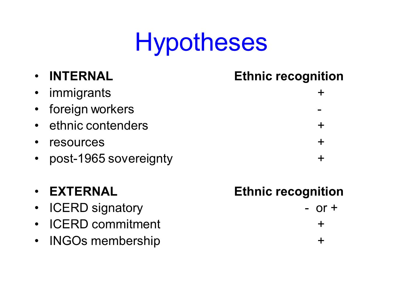 Hypotheses INTERNALEthnic recognition immigrants + foreign workers - ethnic contenders + resources + post-1965 sovereignty + EXTERNALEthnic recognition ICERD signatory - or + ICERD commitment + INGOs membership +