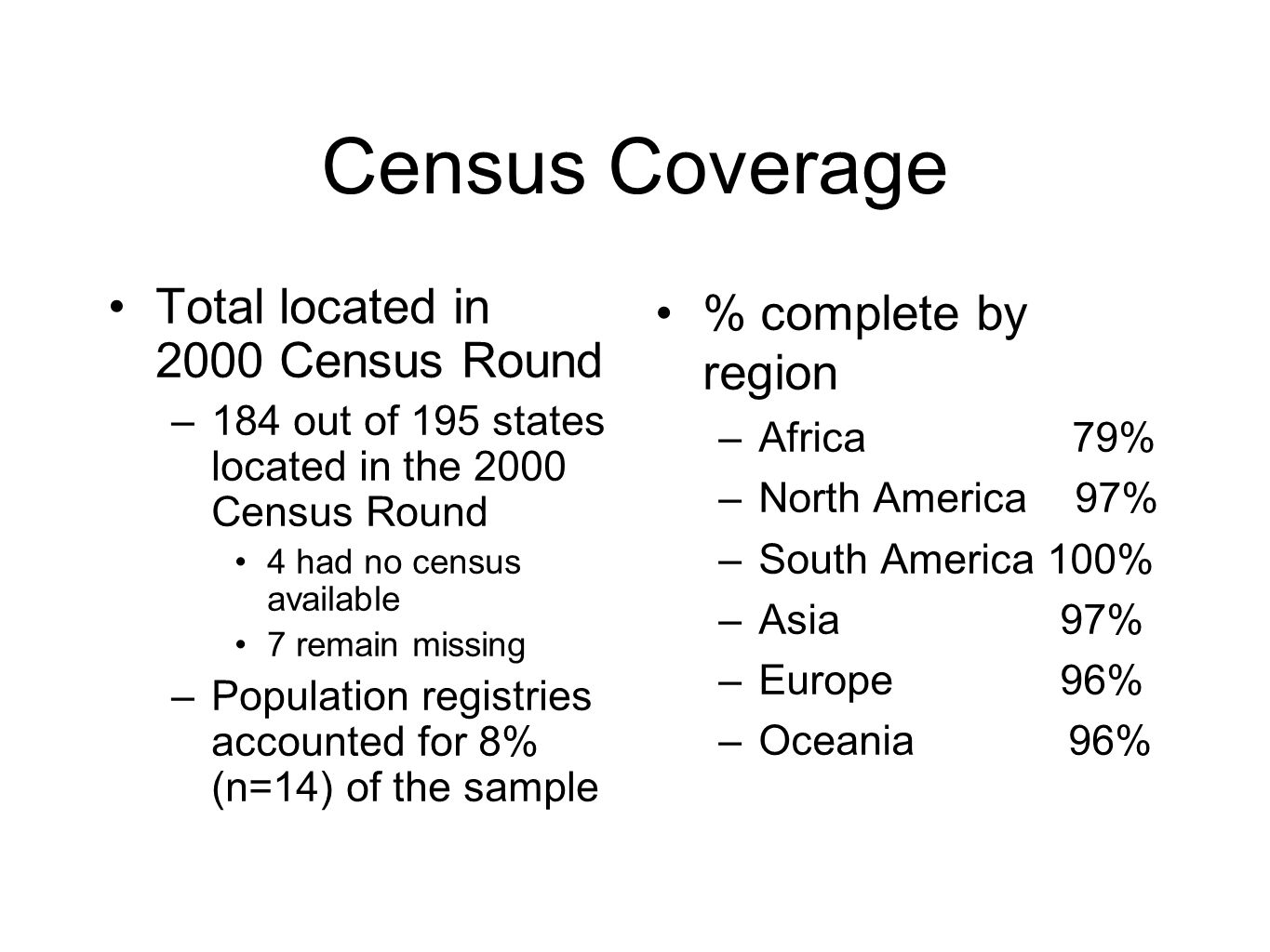 Census Coverage Total located in 2000 Census Round –184 out of 195 states located in the 2000 Census Round 4 had no census available 7 remain missing –Population registries accounted for 8% (n=14) of the sample % complete by region –Africa 79% –North America 97% –South America 100% –Asia 97% –Europe 96% –Oceania 96%